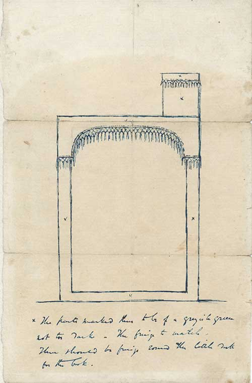 Dickens' design for a public reading desk